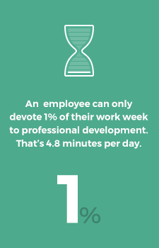 Employees have little time for learning and micro learning can help