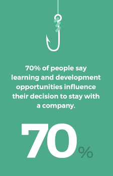 learning and development influence engagement and retention.